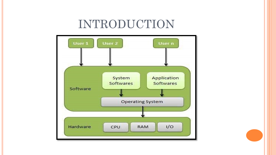 an analysis of operating system Analysis and comparison with android and iphone operating system lu cheng 1 system development history 11 history of android android is not only a mobile operating system that uses a modified version of the linux kernel [1][2][3].